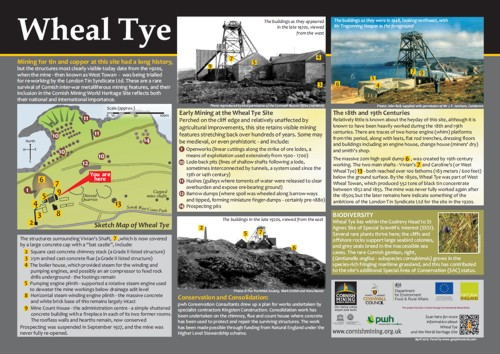 Wheal Tye interpretation board by Graphic Words of Tavistock
