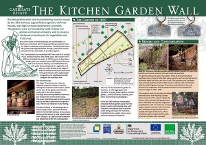 Interpretation panel for the kitchen garden wall at Caerhays castle, by Graphic Words of Tavistock.
