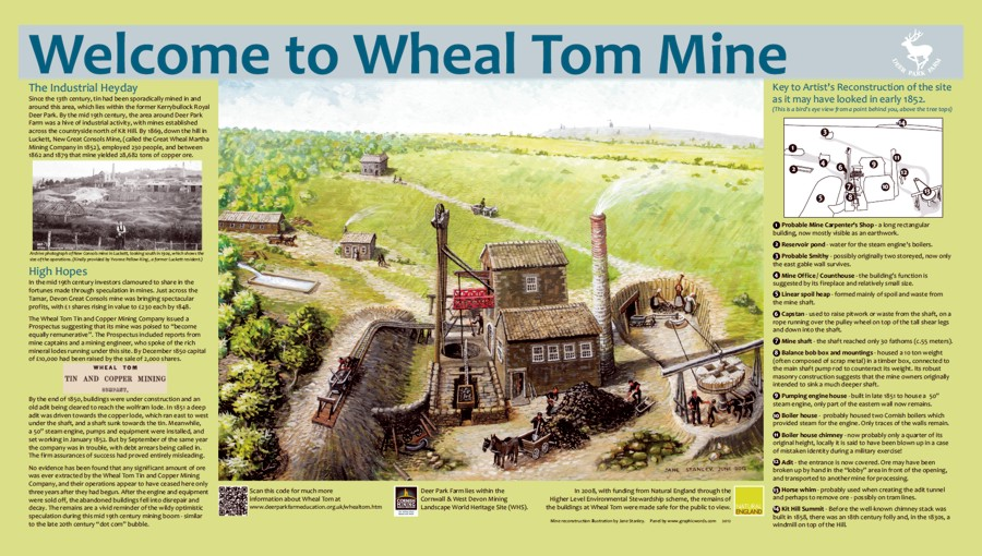 Interpretationpanel for Wheaql Tom mine, by Graphic Words of Tavistock
